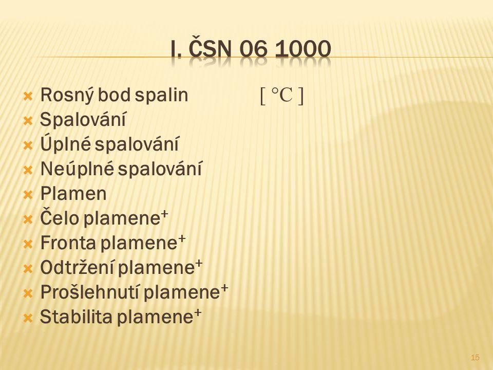 I. ČSN 06 1000 Rosný bod spalin [ °C ] Spalování Úplné spalování
